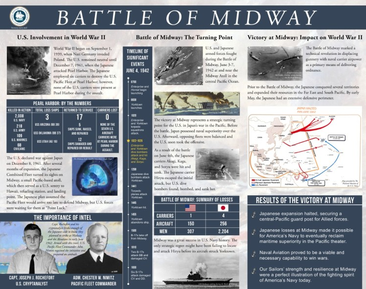 FINAL_Desktop_BattleOfMidway_highres_JPEG